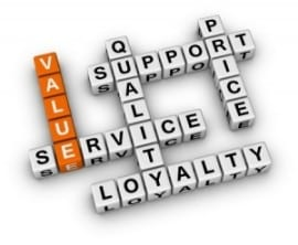 Business Value 300x247